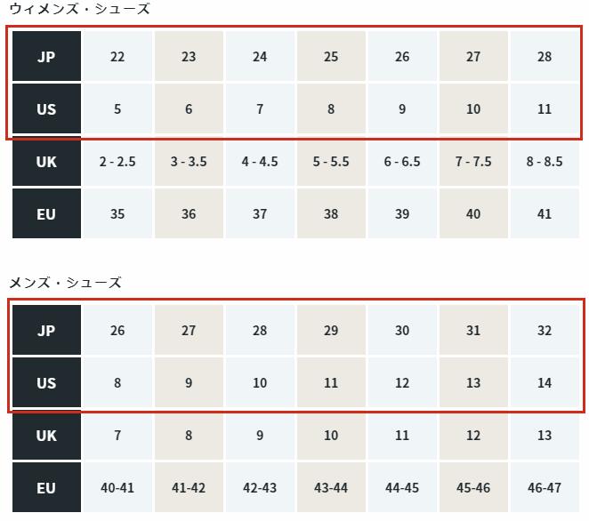 Allbirdsのサイズ表
